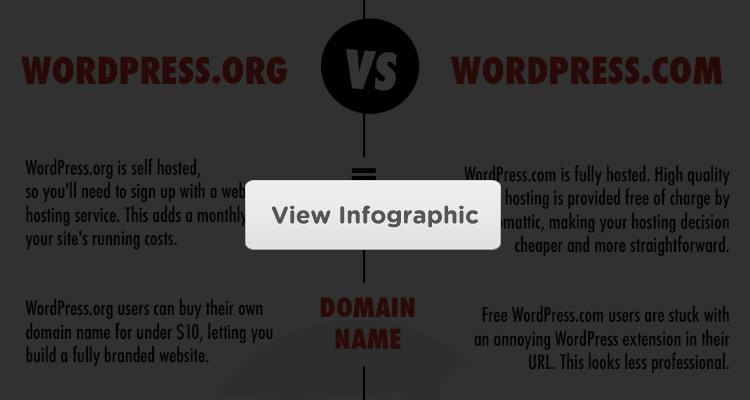 wordpressorg-info